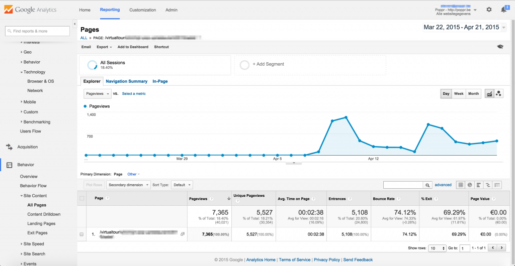 Virtual Tour Google Analytics Details